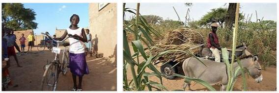 Burkina Faso Economy