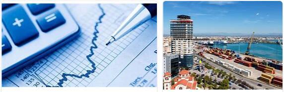Albania Economy