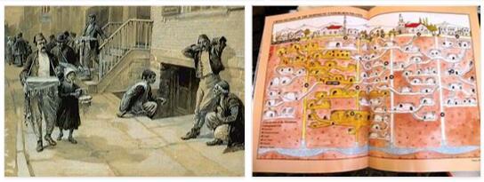 Turkey History Timeline